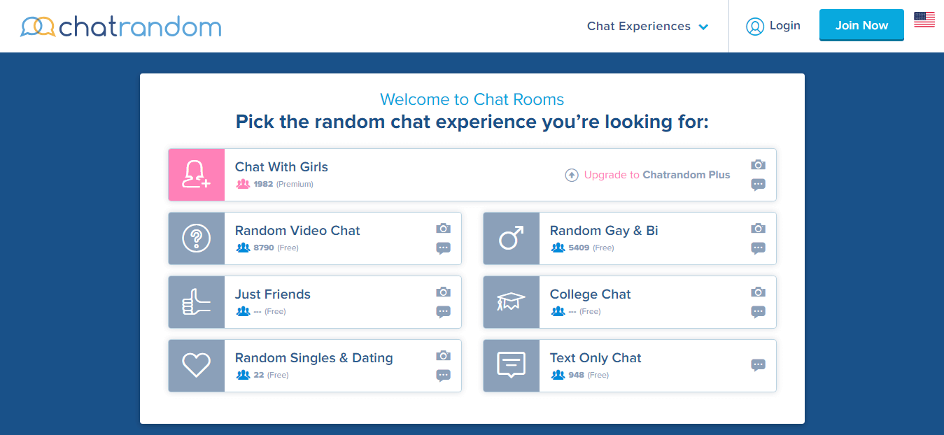 Chatrandom Chat Rooms