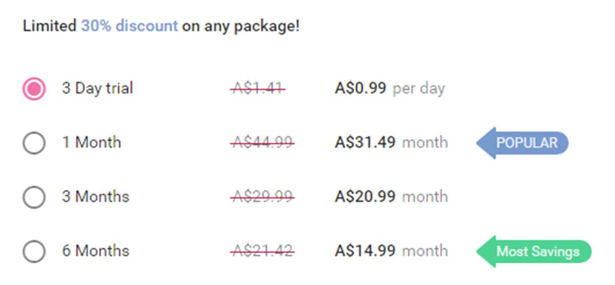 TenderMeets Prices AU