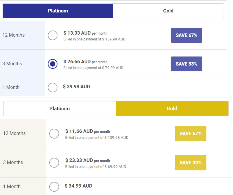 Ukraine Date Prices