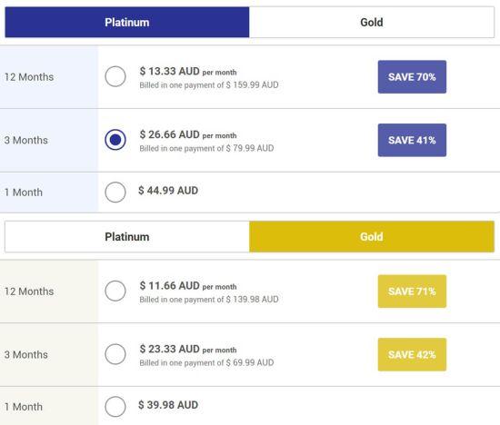 RussianCupid Australian Prices