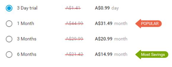 GaysGoDating Price AU