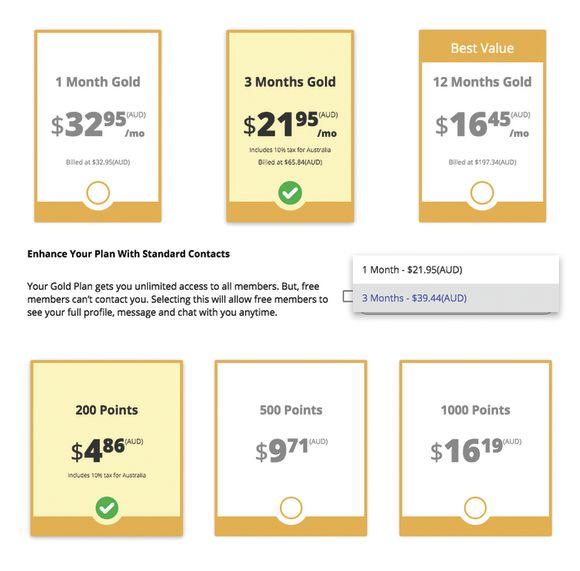 cost of swapfinder au