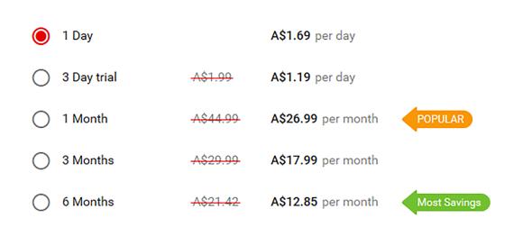 UpForIt AU Price