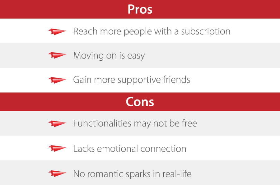 Pros and Cons of Gay Dating