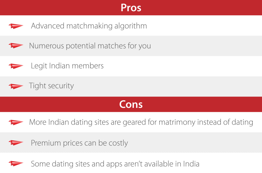 Indian Dating Pros and Cons