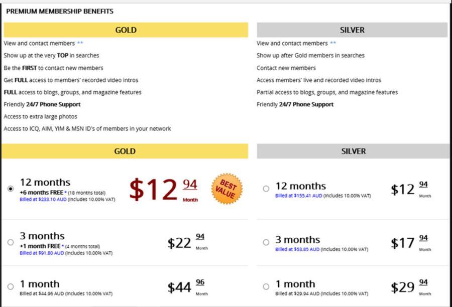Alt.com Price Table