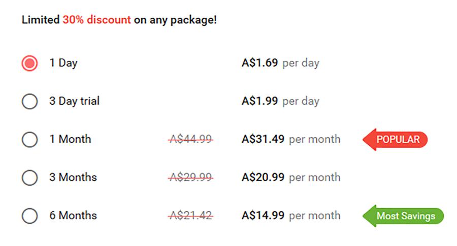 IWantBlacks Cost AU Price