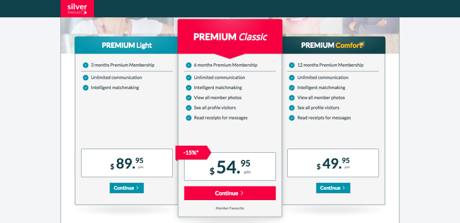 SilverSingles Prices AU